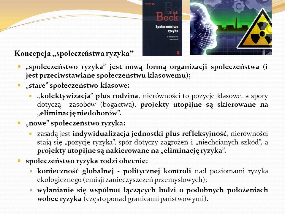 """Koncepcja """"społeczeństwa ryzyka"""