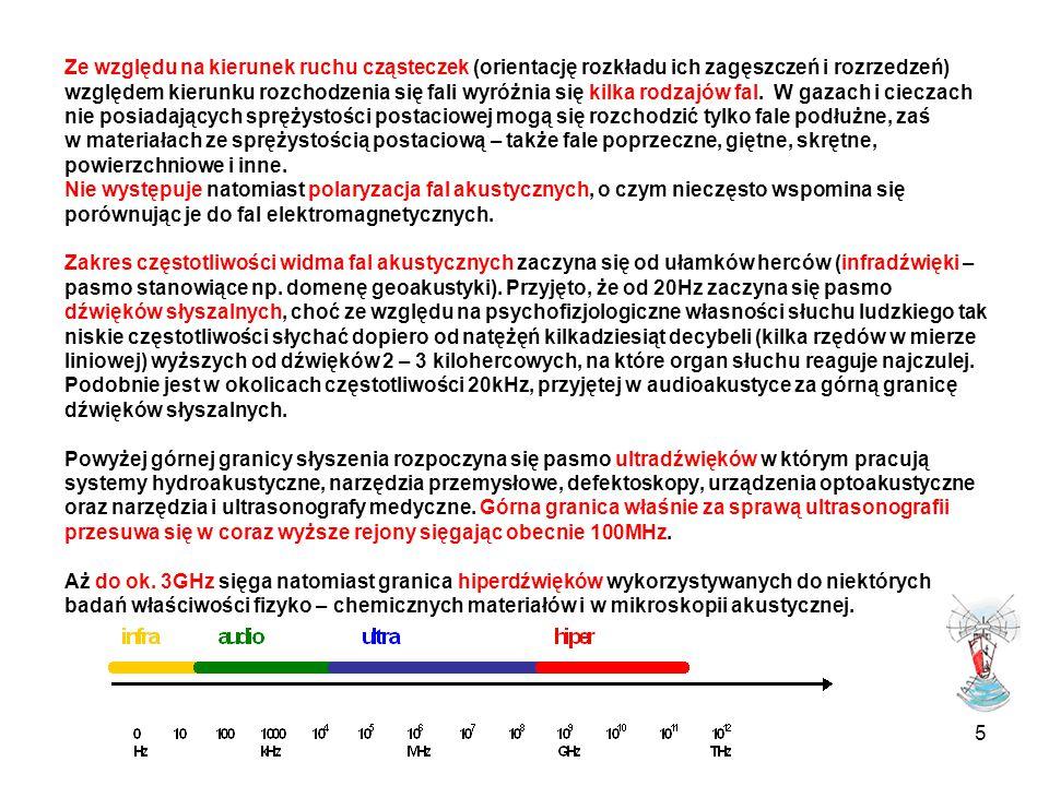 Ze względu na kierunek ruchu cząsteczek (orientację rozkładu ich zagęszczeń i rozrzedzeń) względem kierunku rozchodzenia się fali wyróżnia się kilka rodzajów fal.