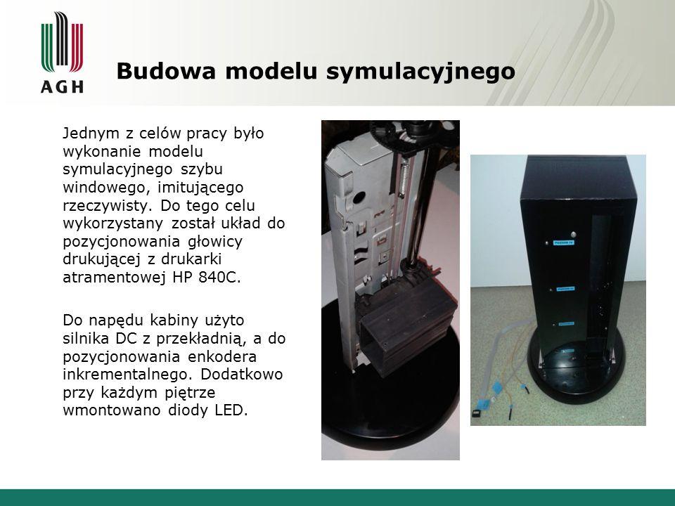 Budowa modelu symulacyjnego