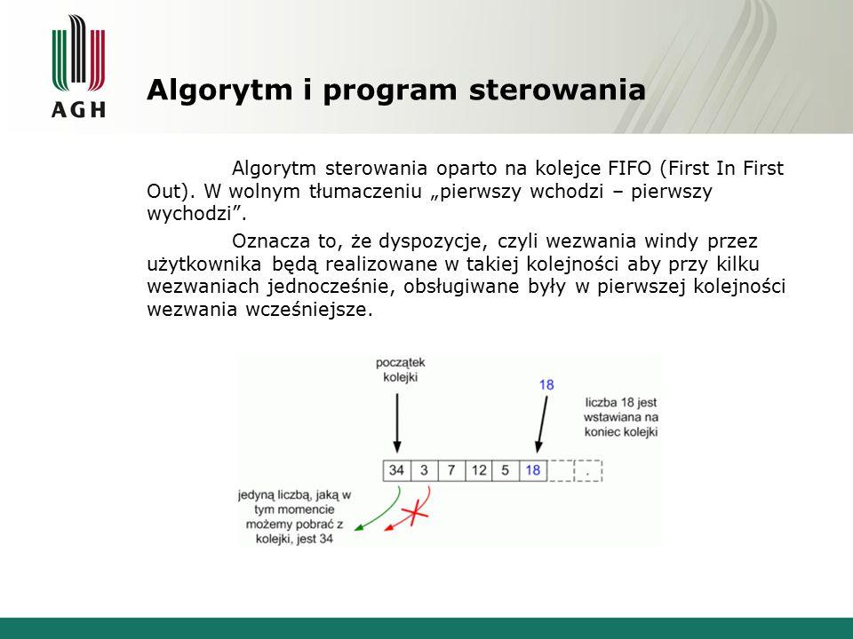 Algorytm i program sterowania