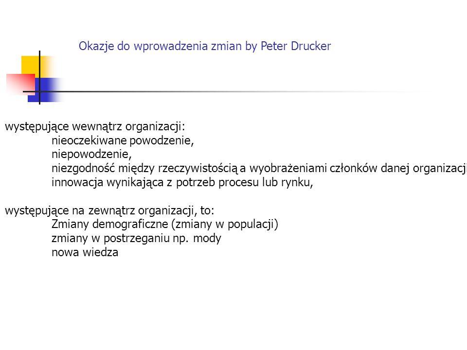 Okazje do wprowadzenia zmian by Peter Drucker