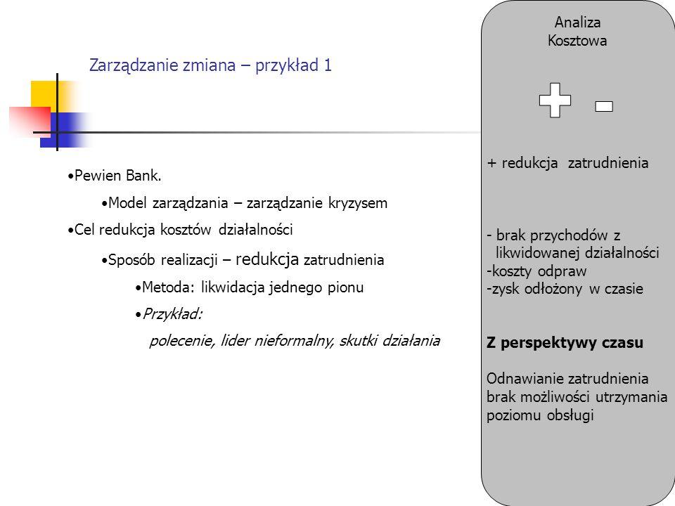 } + - Zarządzanie zmiana – przykład 1 Analiza Kosztowa