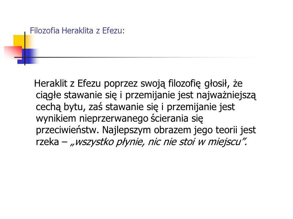 Filozofia Heraklita z Efezu: