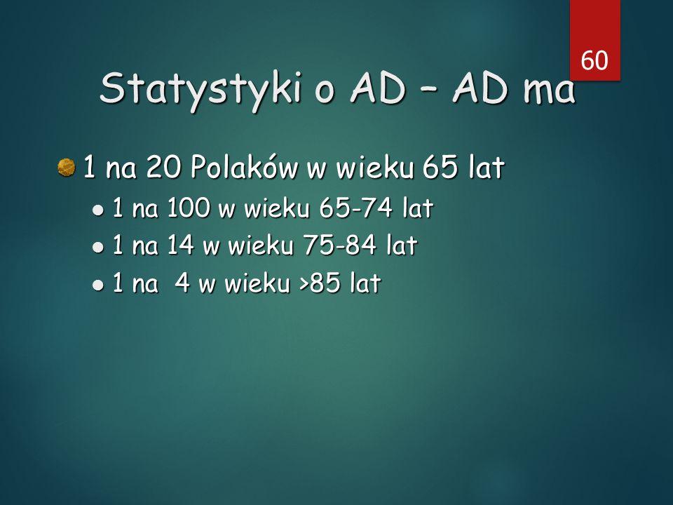 Statystyki o AD – AD ma 1 na 20 Polaków w wieku 65 lat