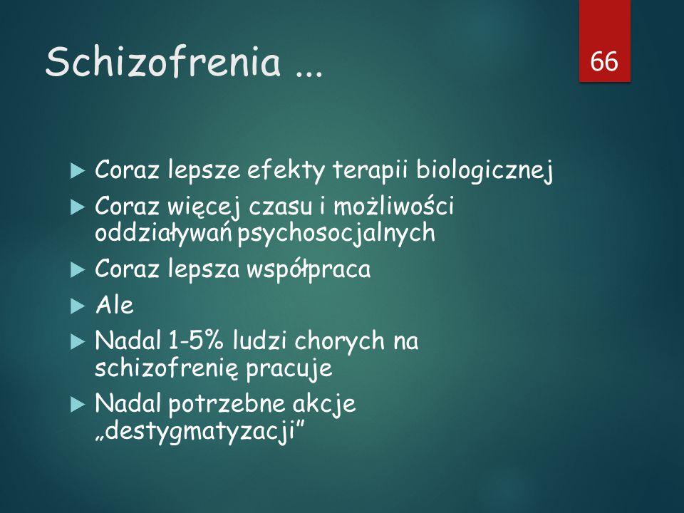 Schizofrenia ... Coraz lepsze efekty terapii biologicznej