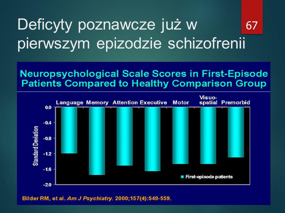 Deficyty poznawcze już w pierwszym epizodzie schizofrenii