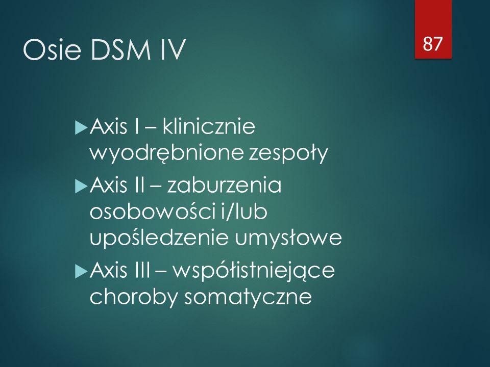 Osie DSM IV Axis I – klinicznie wyodrębnione zespoły