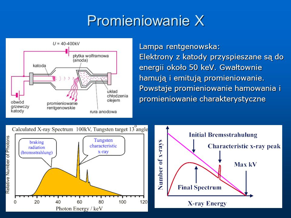 Promieniowanie X Lampa rentgenowska: