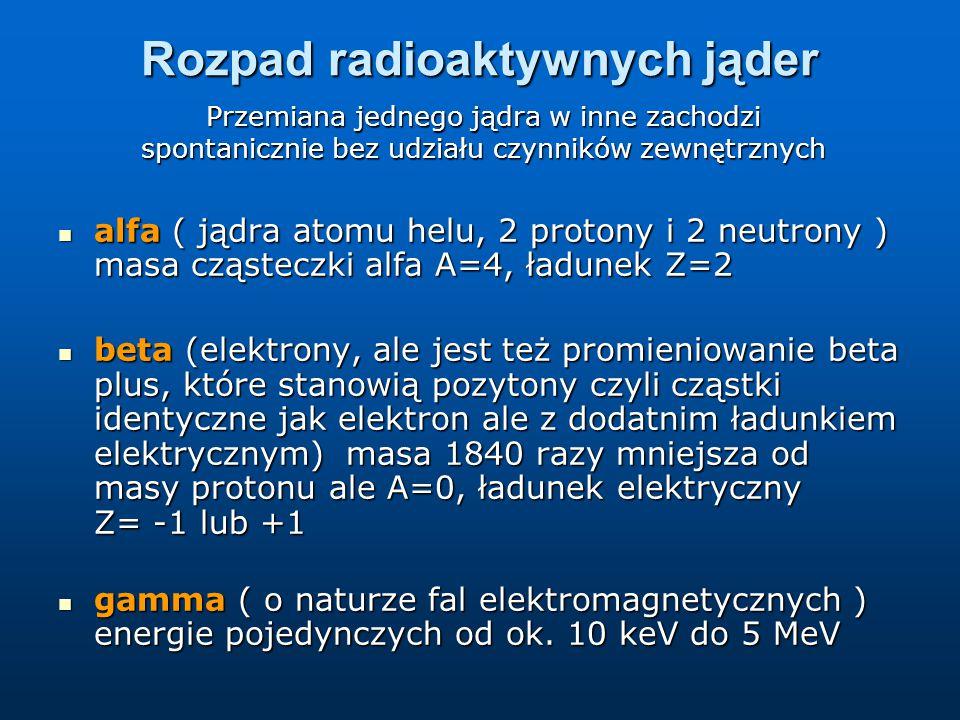 Rozpad radioaktywnych jąder