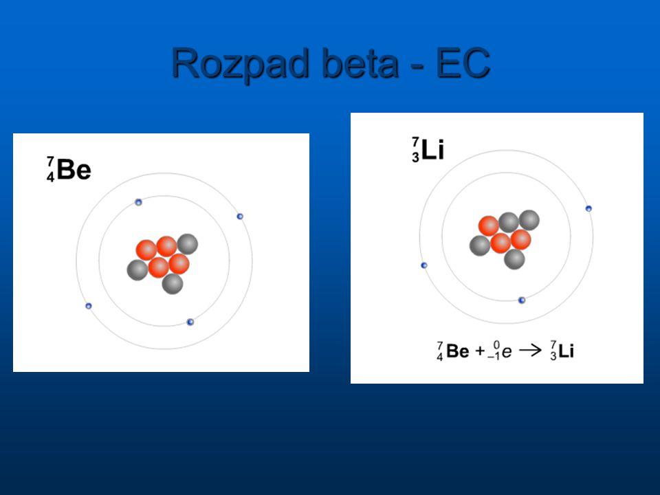 Rozpad beta - EC