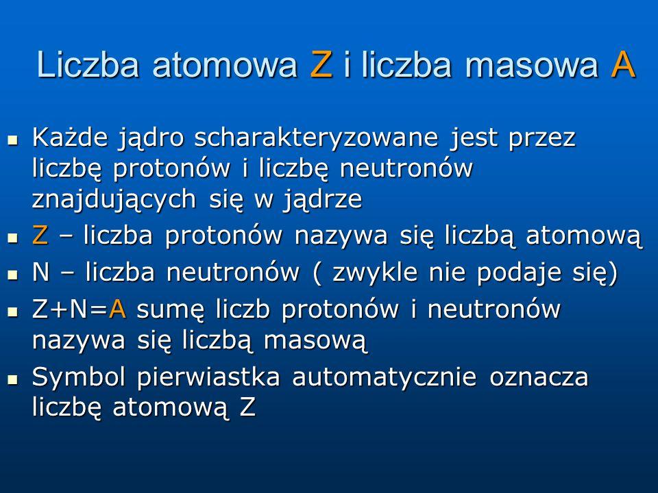 Liczba atomowa Z i liczba masowa A