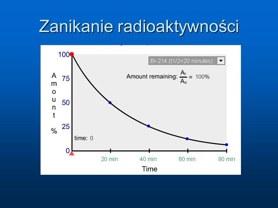 Zanikanie radioaktywności
