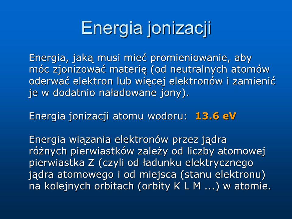 Energia jonizacji