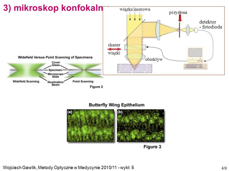 3) mikroskop konfokalny