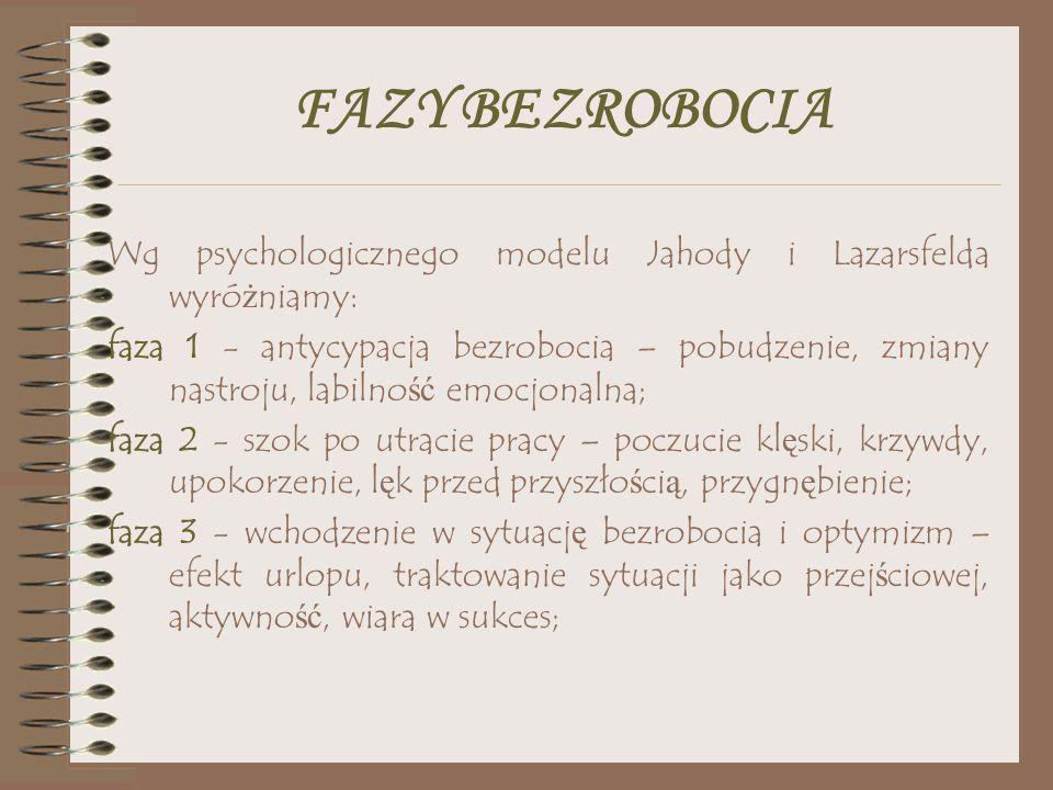 FAZY BEZROBOCIA Wg psychologicznego modelu Jahody i Lazarsfelda wyróżniamy: