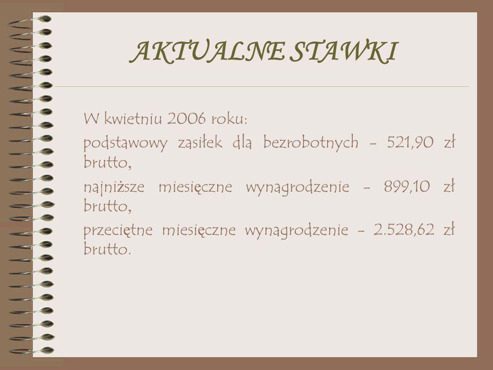 AKTUALNE STAWKI W kwietniu 2006 roku: