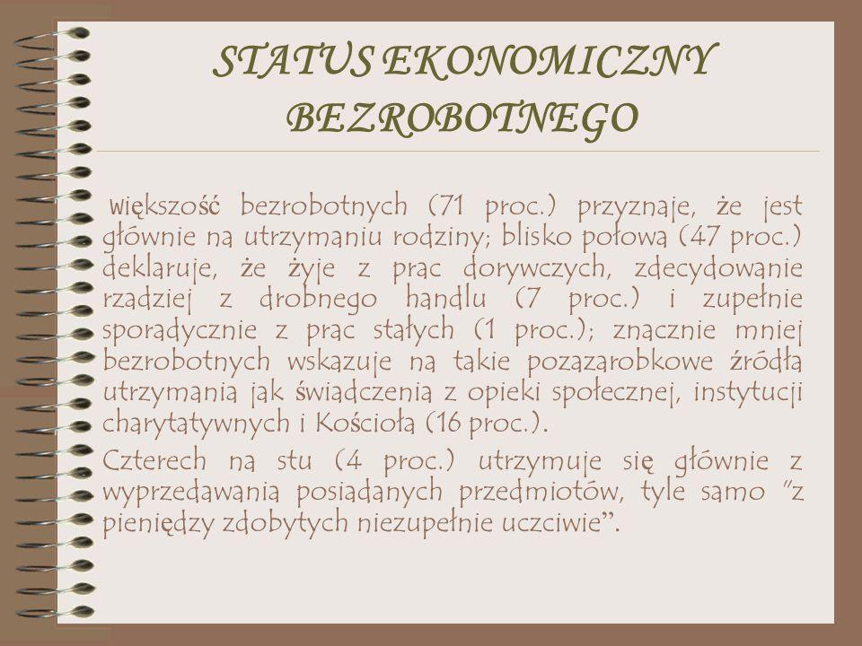 STATUS EKONOMICZNY BEZROBOTNEGO