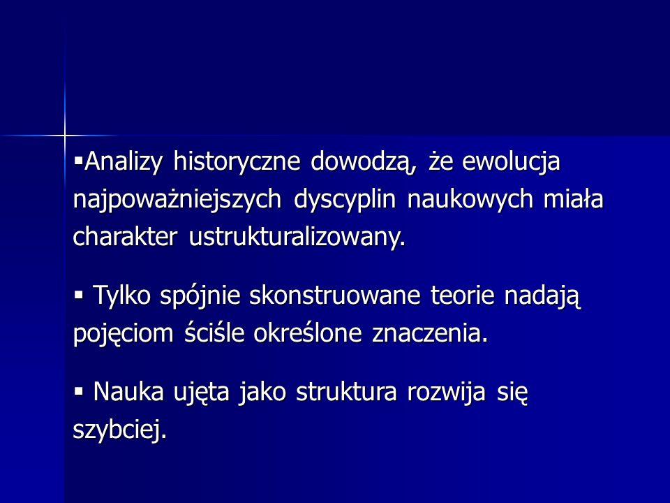 Analizy historyczne dowodzą, że ewolucja