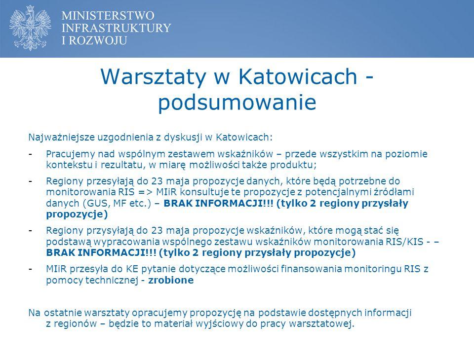 Warsztaty w Katowicach - podsumowanie