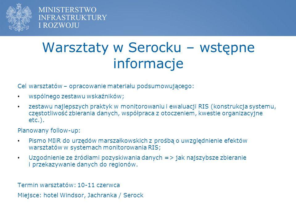 Warsztaty w Serocku – wstępne informacje