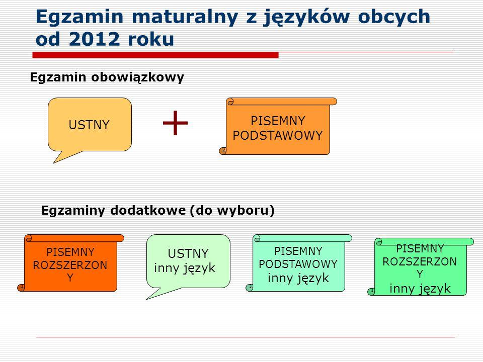 Egzamin maturalny z języków obcych od 2012 roku