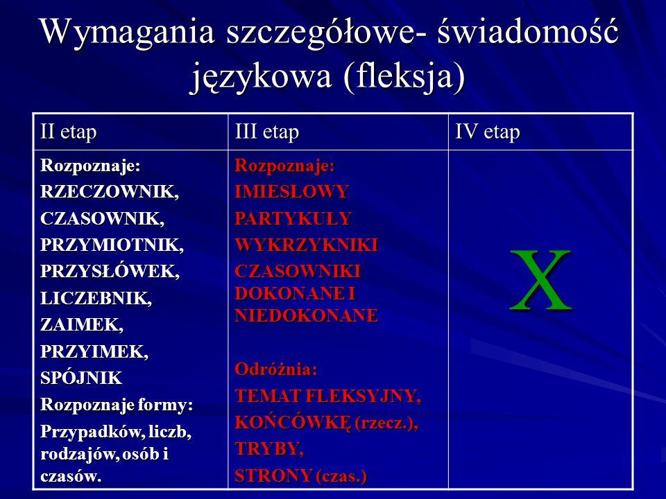 Wymagania szczegółowe- świadomość językowa (fleksja)