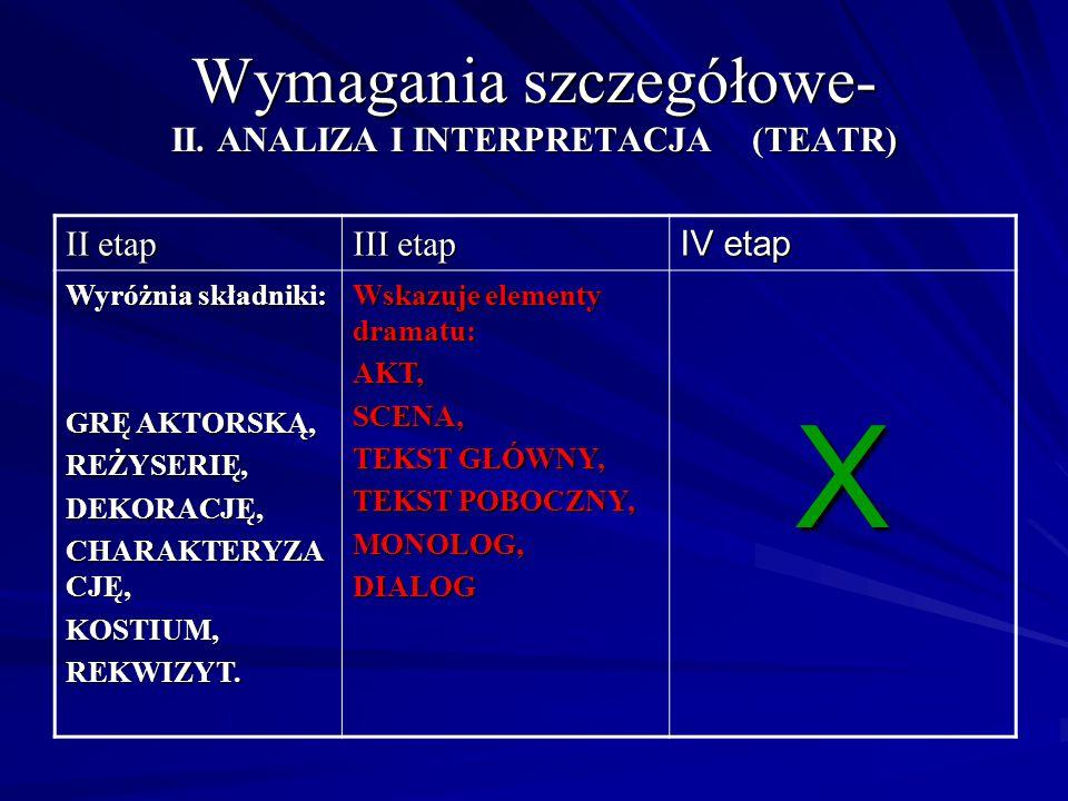 Wymagania szczegółowe- II. ANALIZA I INTERPRETACJA (TEATR)