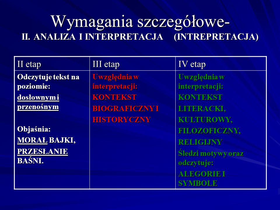 Wymagania szczegółowe- II. ANALIZA I INTERPRETACJA (INTREPRETACJA)
