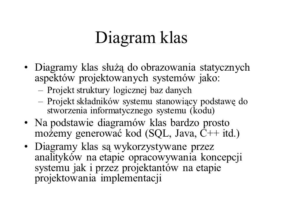 Diagram klas Diagramy klas służą do obrazowania statycznych aspektów projektowanych systemów jako: Projekt struktury logicznej baz danych.