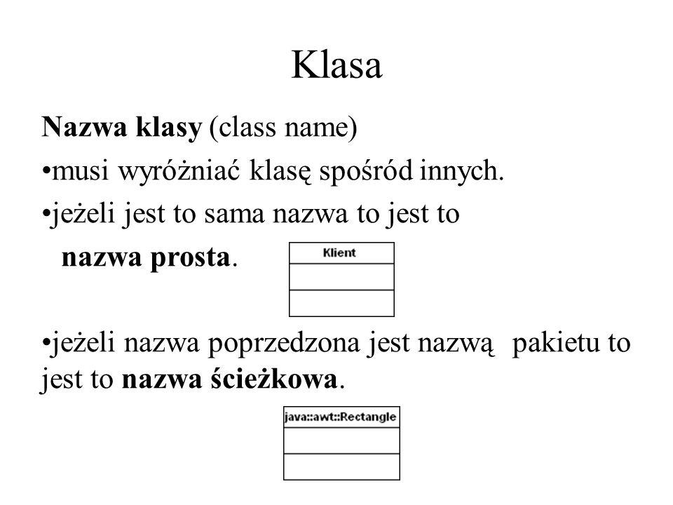 Klasa Nazwa klasy (class name) musi wyróżniać klasę spośród innych.
