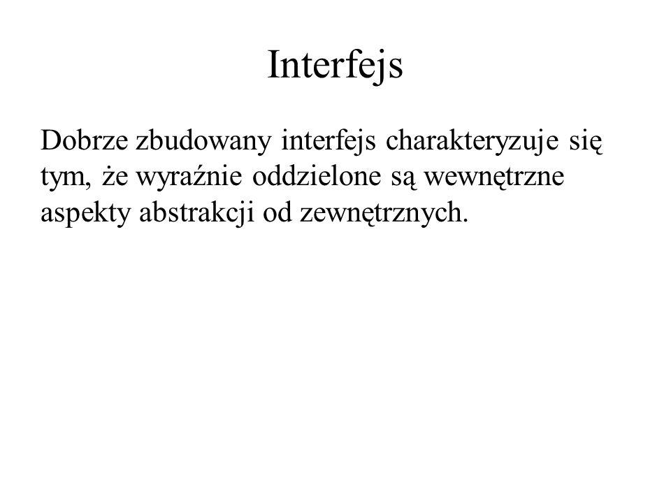 Interfejs Dobrze zbudowany interfejs charakteryzuje się tym, że wyraźnie oddzielone są wewnętrzne aspekty abstrakcji od zewnętrznych.
