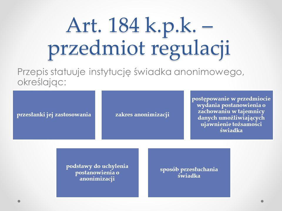 Art. 184 k.p.k. – przedmiot regulacji