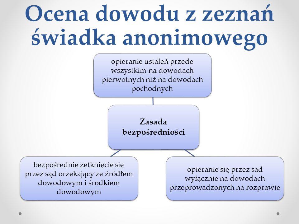 Ocena dowodu z zeznań świadka anonimowego