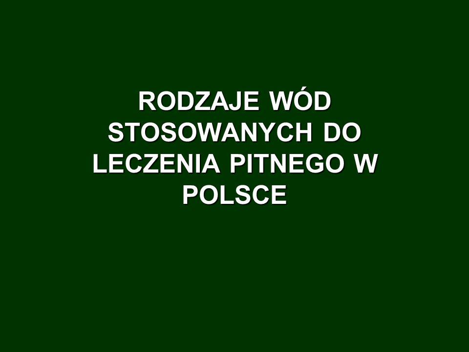 RODZAJE WÓD STOSOWANYCH DO LECZENIA PITNEGO W POLSCE