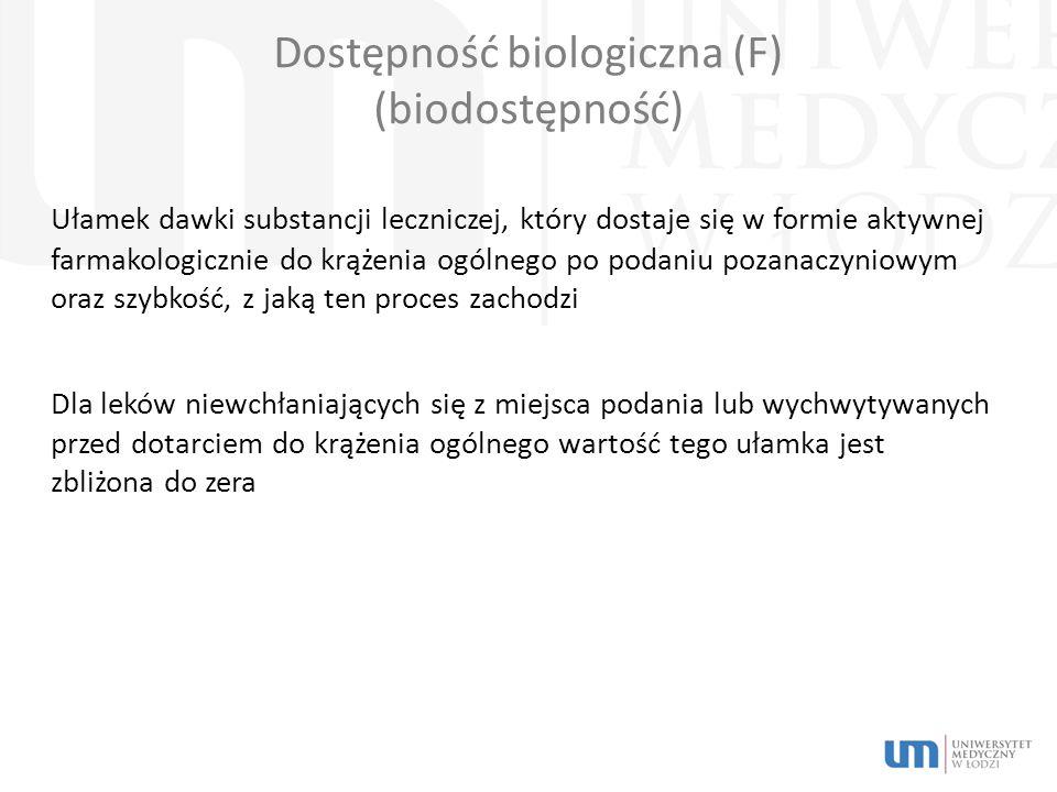 Dostępność biologiczna (F) (biodostępność)