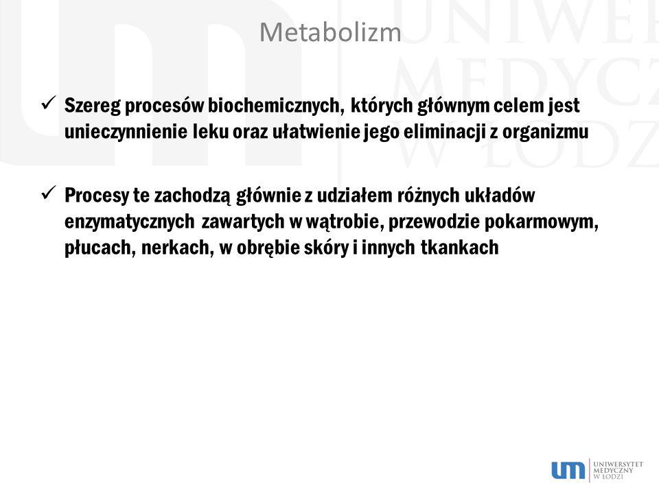 Metabolizm Szereg procesów biochemicznych, których głównym celem jest unieczynnienie leku oraz ułatwienie jego eliminacji z organizmu.