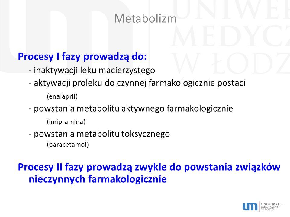 Metabolizm Procesy I fazy prowadzą do: