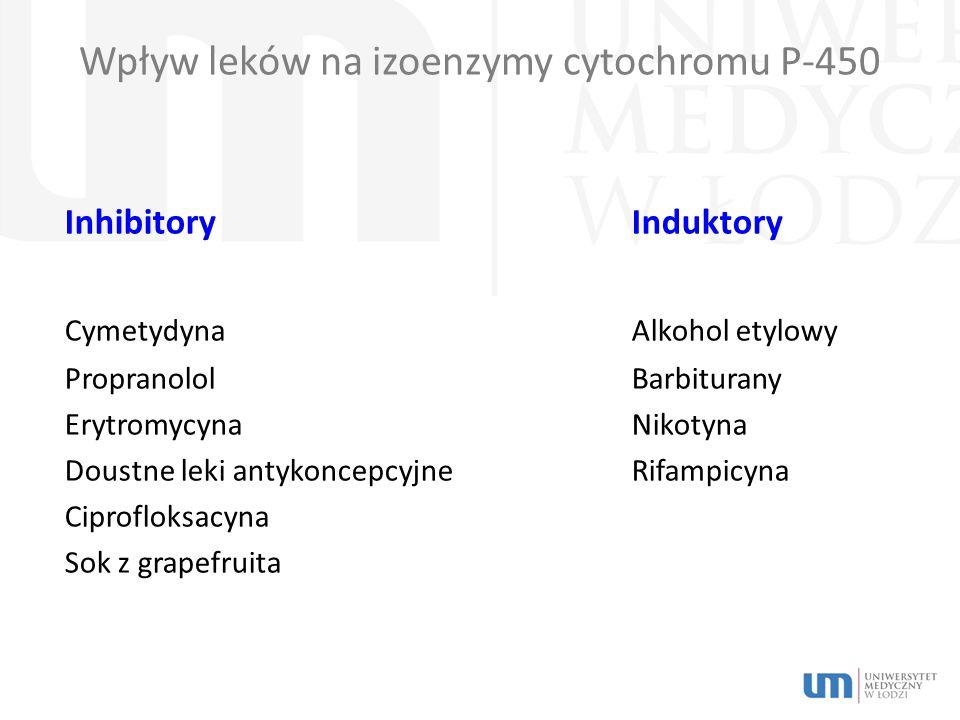 Wpływ leków na izoenzymy cytochromu P-450