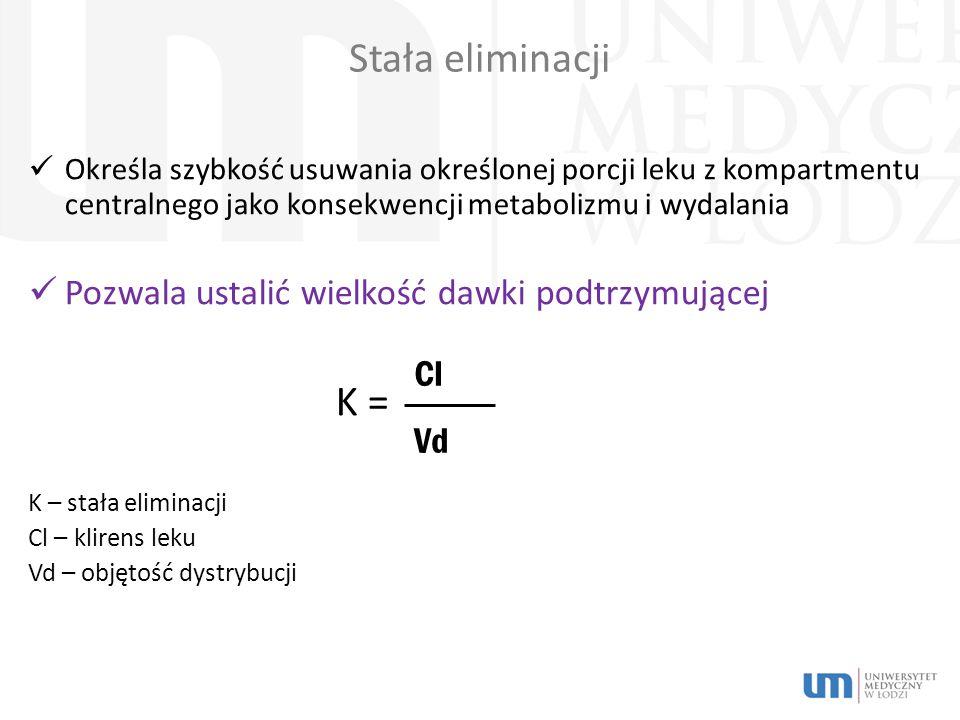 Stała eliminacji K = Pozwala ustalić wielkość dawki podtrzymującej Cl