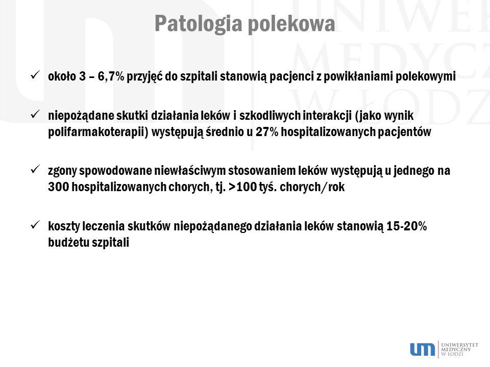 Patologia polekowa około 3 – 6,7% przyjęć do szpitali stanowią pacjenci z powikłaniami polekowymi.