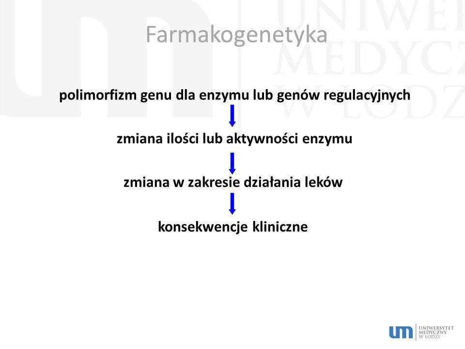Farmakogenetyka polimorfizm genu dla enzymu lub genów regulacyjnych