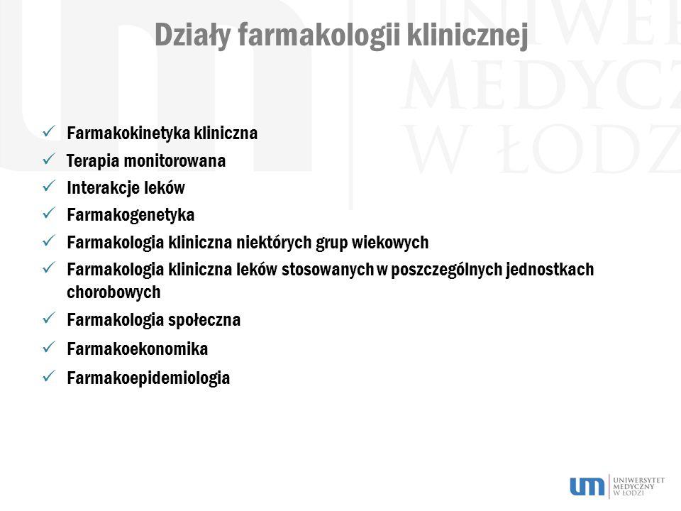 Działy farmakologii klinicznej