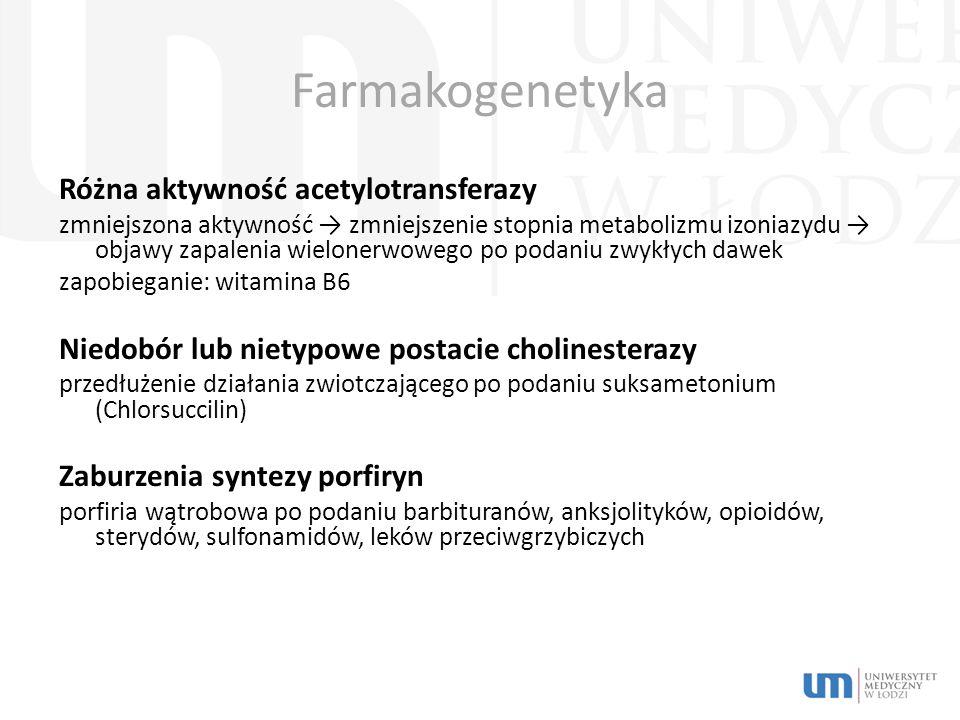 Farmakogenetyka Różna aktywność acetylotransferazy