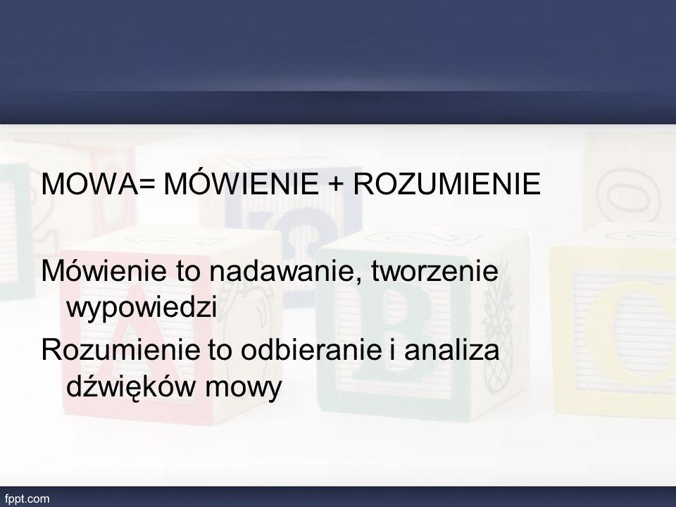 MOWA= MÓWIENIE + ROZUMIENIE