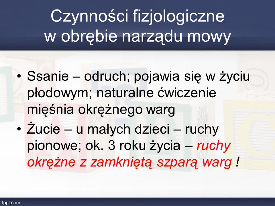Czynności fizjologiczne w obrębie narządu mowy