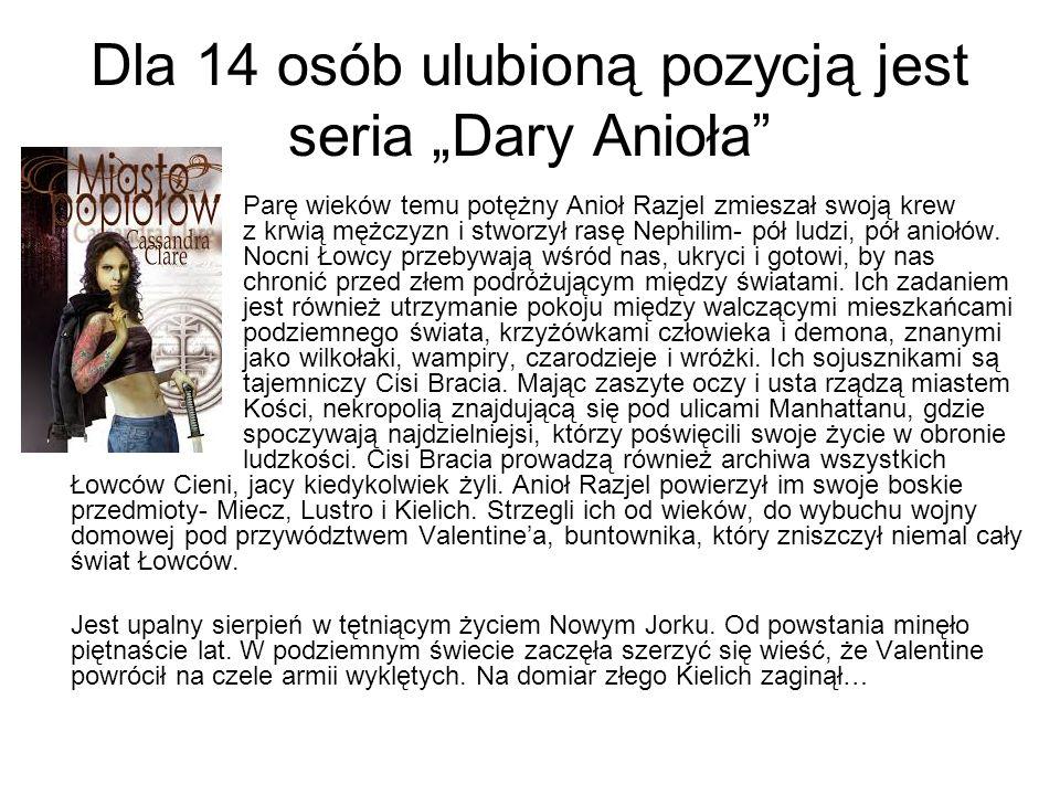 """Dla 14 osób ulubioną pozycją jest seria """"Dary Anioła"""