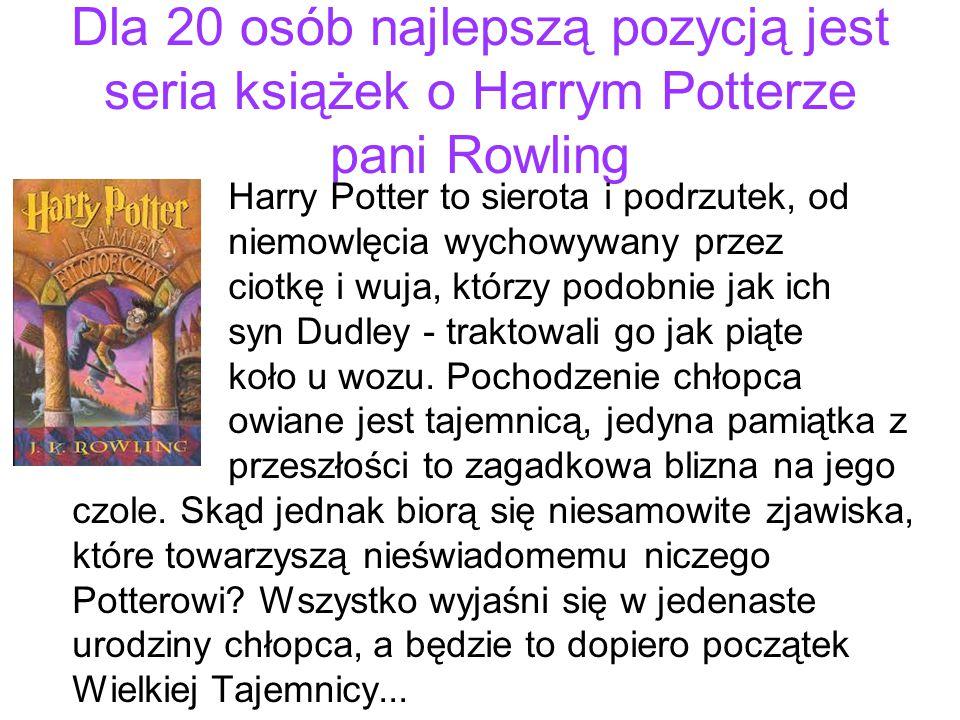 Dla 20 osób najlepszą pozycją jest seria książek o Harrym Potterze pani Rowling