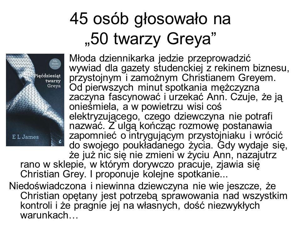 """45 osób głosowało na """"50 twarzy Greya"""