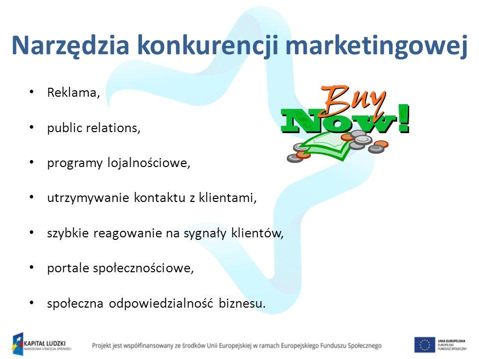 Narzędzia konkurencji marketingowej