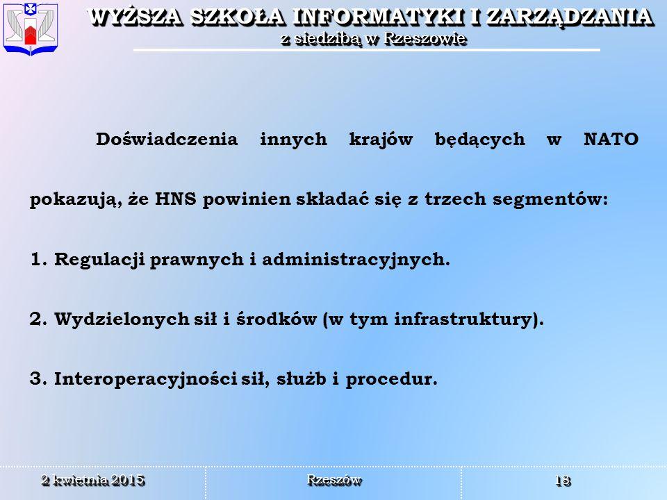 Regulacji prawnych i administracyjnych.